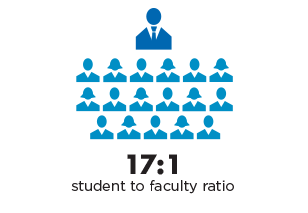 17:1 student-faculty ratio at South Seattle College