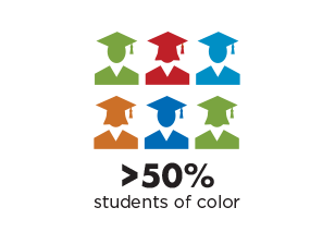 Over 50% students of color at South Seattle College